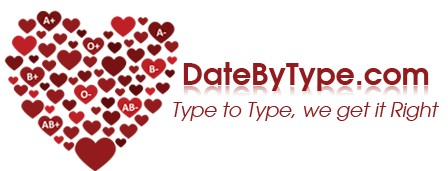 datebytype.com