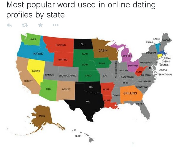 Interesting online dating statistics and facts.