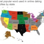 Most Popular Words Used in Dating Profiles by State